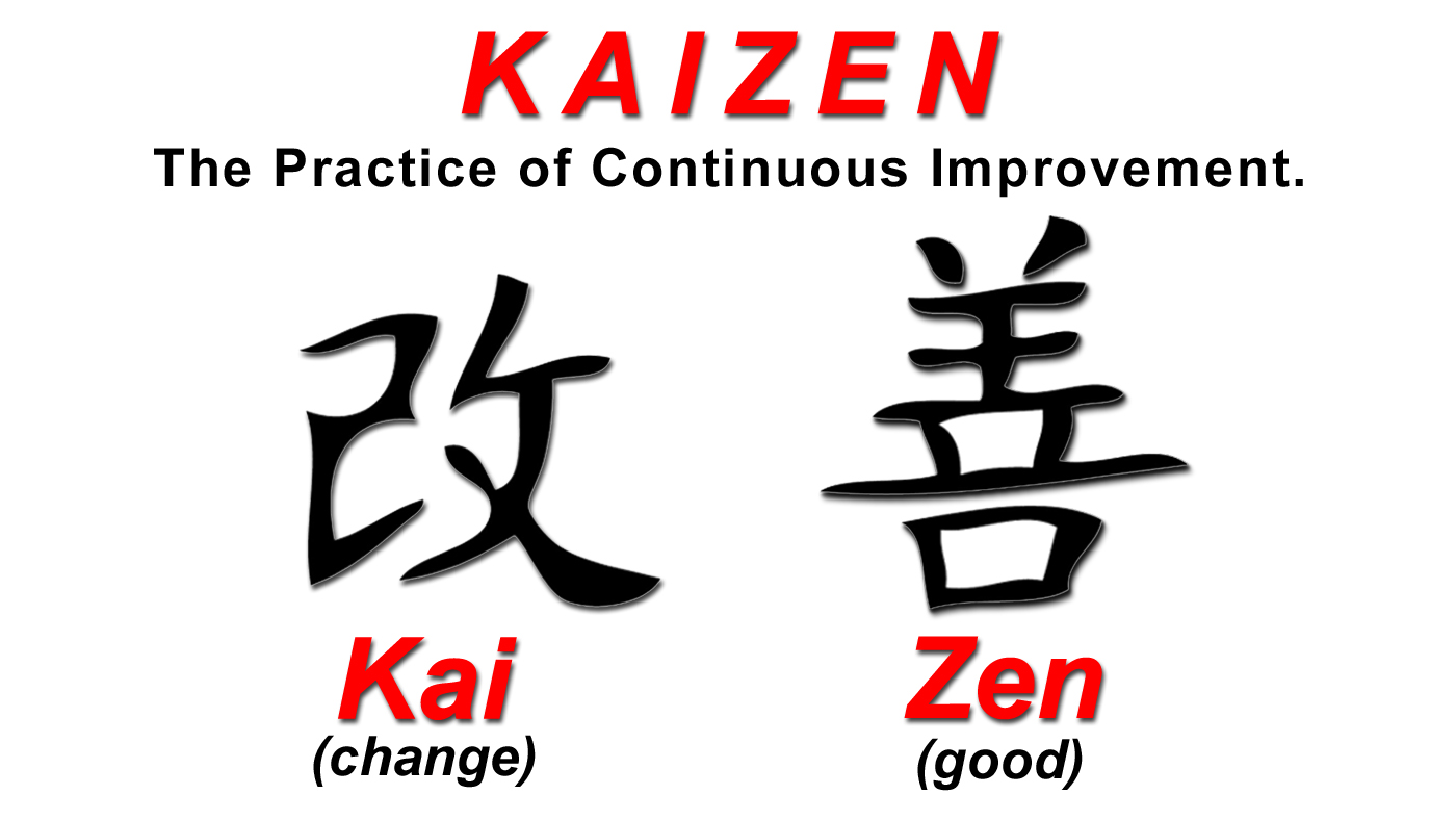 kaizen the practice of continuous improvement all aboard storage